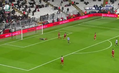 Beşiktaş 3-0 Anagold 24 Erzincanspor