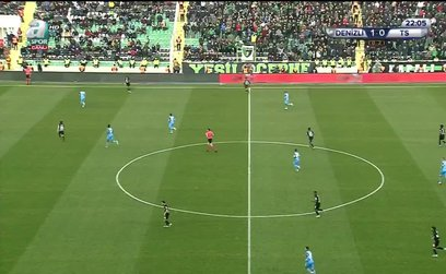 Yukatel Denizlispor 2-0 Trabzonspor