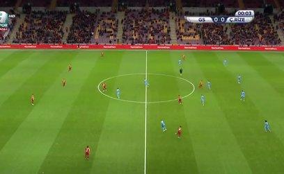 Galatasaray 2-1 Çaykur Rizespor | GENİŞ ÖZET