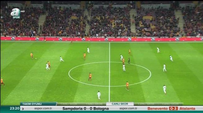 Galatasaray: 0 - TM Akhisarspor: 2 (ÖZET)