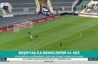 Beşiktaş ile Denizlispor 41. kez
