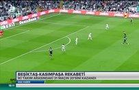 Beşiktaş Kasımpaşa'ya karşı üstün