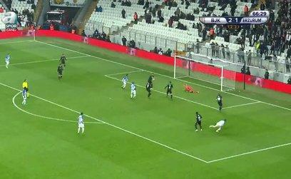 Beşiktaş 2-2 BB Erzurumspor